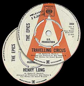 Travelling Circus